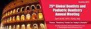 Dental Conferences 2019 Europe